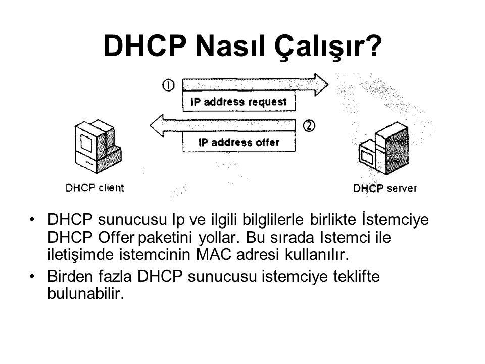DHCP Nasıl Çalışır.