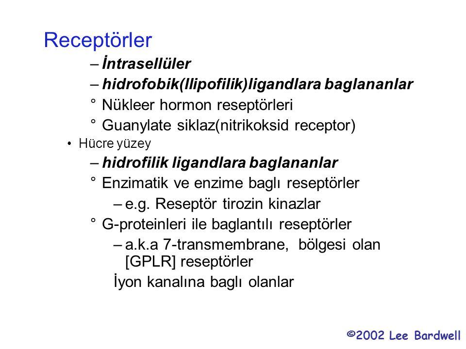 Receptörler –İntrasellüler –hidrofobik(llipofilik)ligandlara baglananlar °Nükleer hormon reseptörleri °Guanylate siklaz(nitrikoksid receptor) Hücre yü