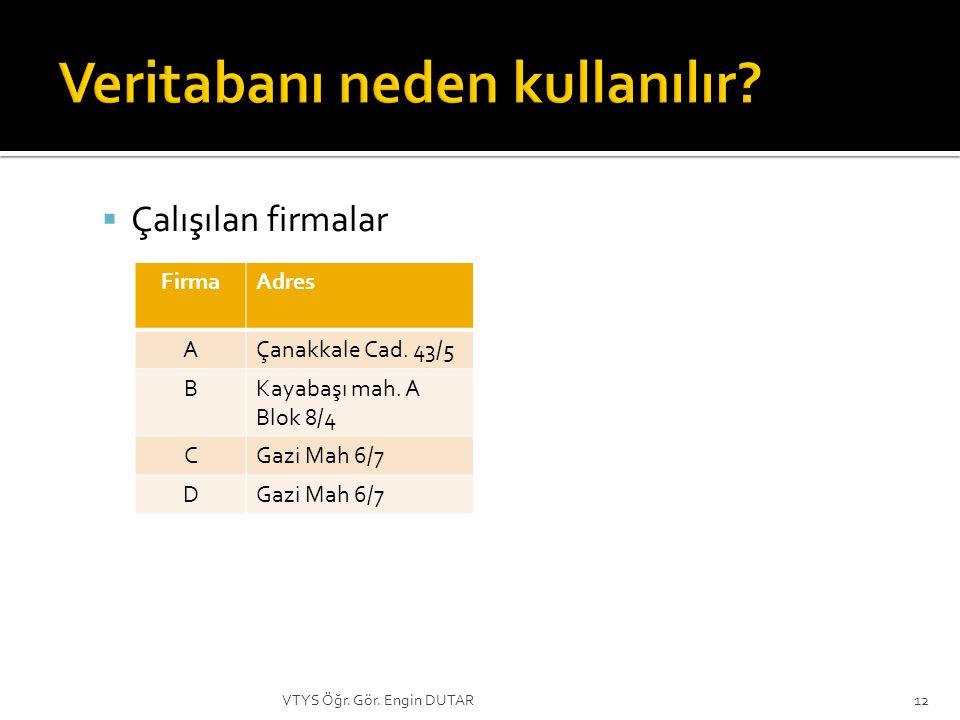  Çalışılan firmalar FirmaAdres AÇanakkale Cad. 43/5 BKayabaşı mah.