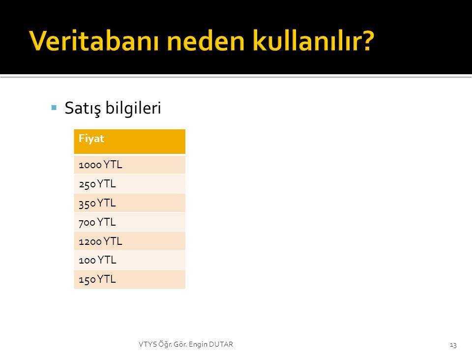  Satış bilgileri Fiyat 1000 YTL 250 YTL 350 YTL 700 YTL 1200 YTL 100 YTL 150 YTL 13VTYS Öğr.