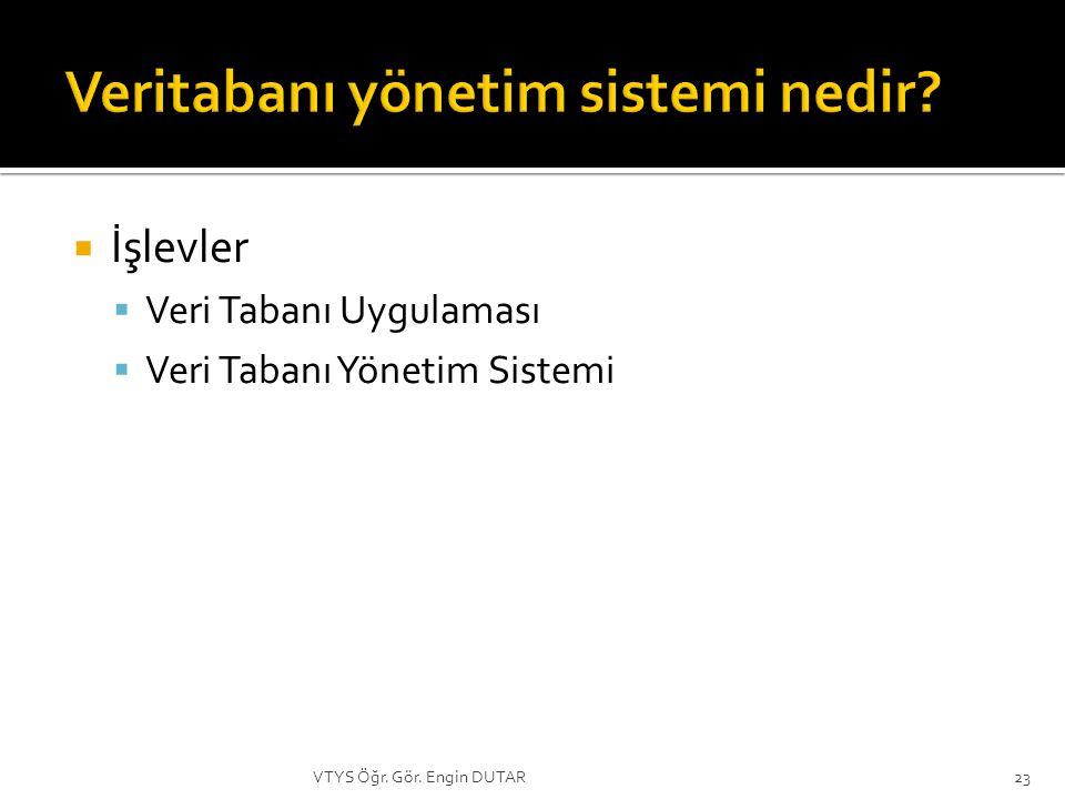  İşlevler  Veri Tabanı Uygulaması  Veri Tabanı Yönetim Sistemi 23VTYS Öğr. Gör. Engin DUTAR