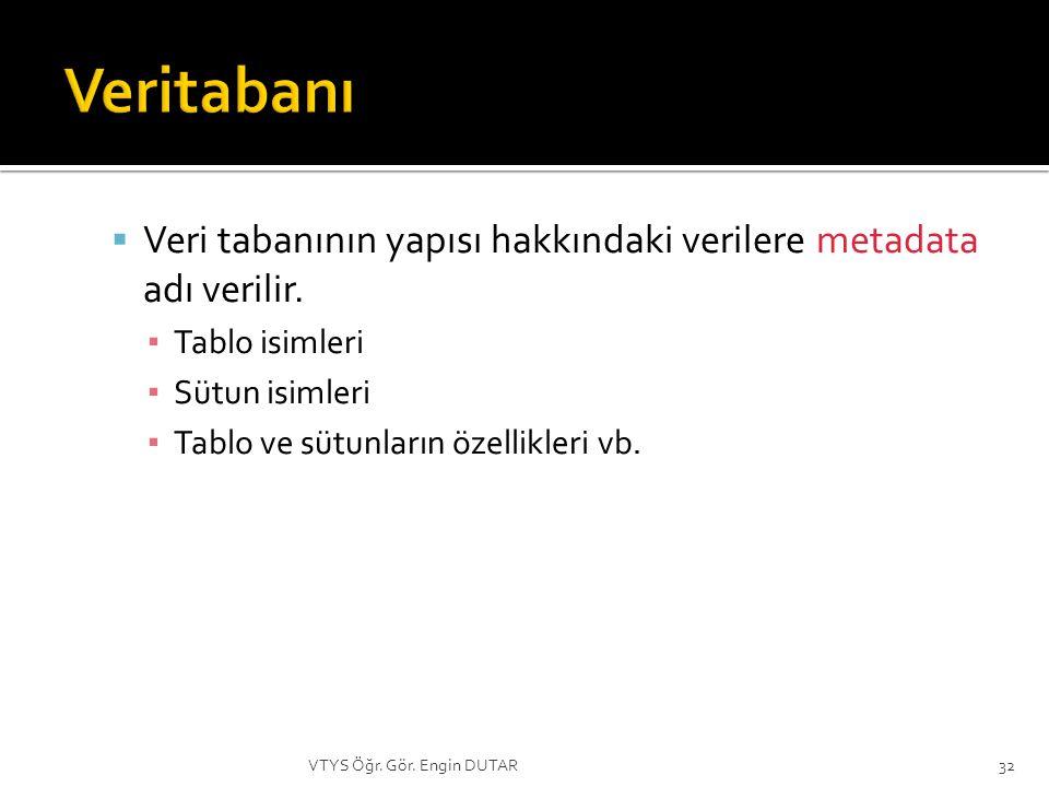  Veri tabanının yapısı hakkındaki verilere metadata adı verilir.