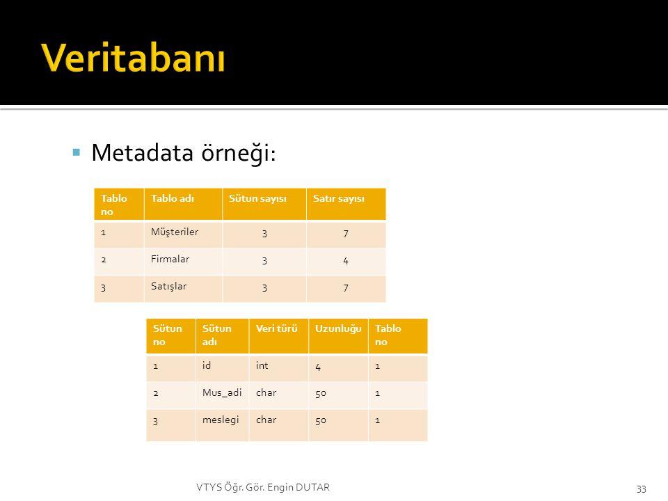  Metadata örneği: Tablo no Tablo adıSütun sayısıSatır sayısı 1Müşteriler37 2Firmalar34 3Satışlar37 Sütun no Sütun adı Veri türüUzunluğuTablo no 1idint41 2Mus_adichar501 3meslegichar501 33VTYS Öğr.