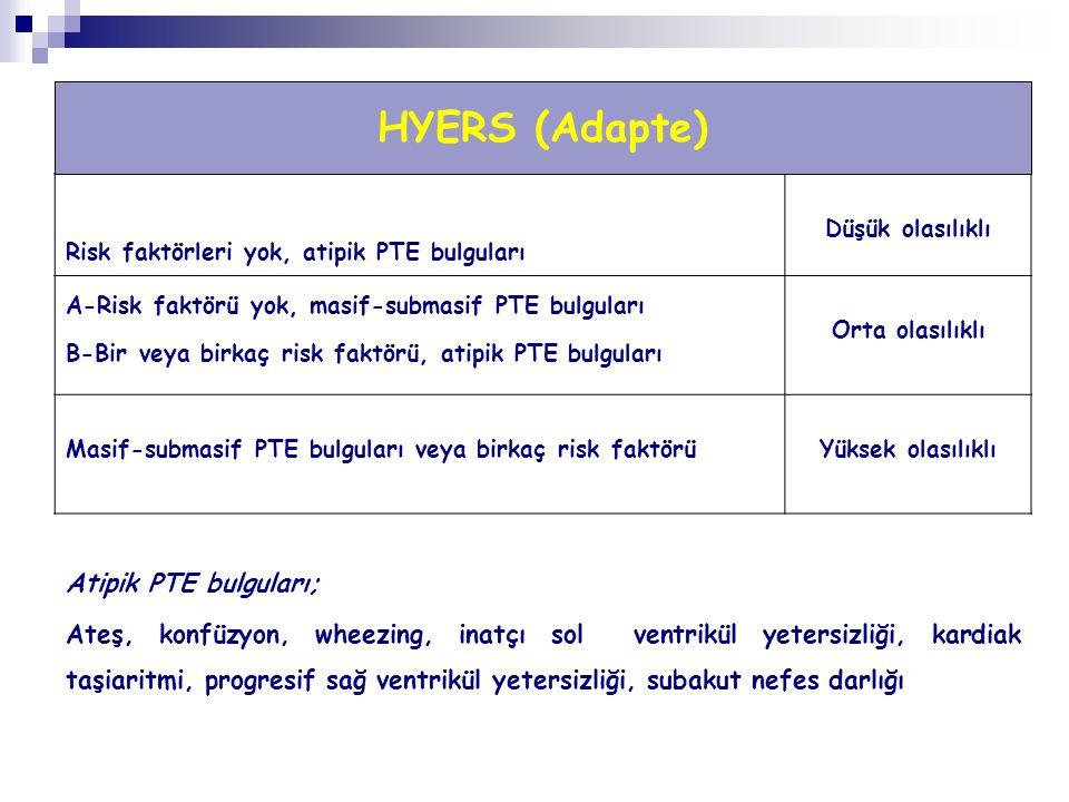 Risk faktörleri yok, atipik PTE bulguları Düşük olasılıklı A-Risk faktörü yok, masif-submasif PTE bulguları B-Bir veya birkaç risk faktörü, atipik PTE bulguları Orta olasılıklı Masif-submasif PTE bulguları veya birkaç risk faktörüYüksek olasılıklı Atipik PTE bulguları; Ateş, konfüzyon, wheezing, inatçı sol ventrikül yetersizliği, kardiak taşiaritmi, progresif sağ ventrikül yetersizliği, subakut nefes darlığı HYERS (Adapte)