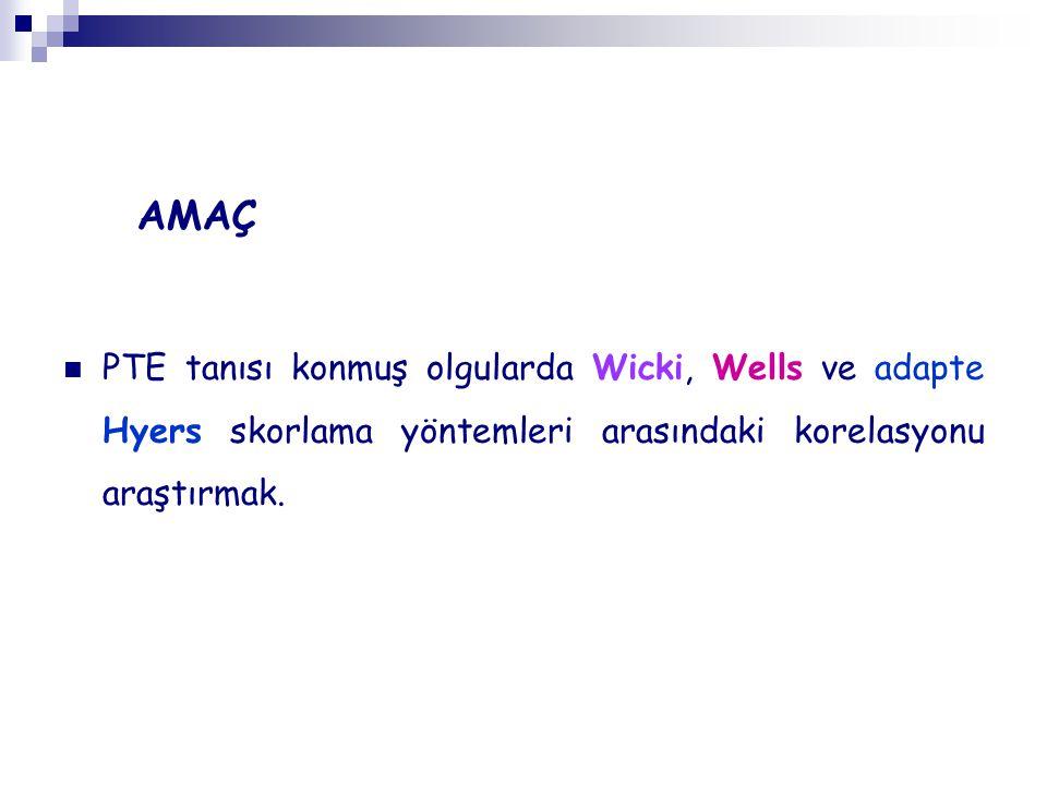 PTE tanısı konmuş olgularda Wicki, Wells ve adapte Hyers skorlama yöntemleri arasındaki korelasyonu araştırmak.