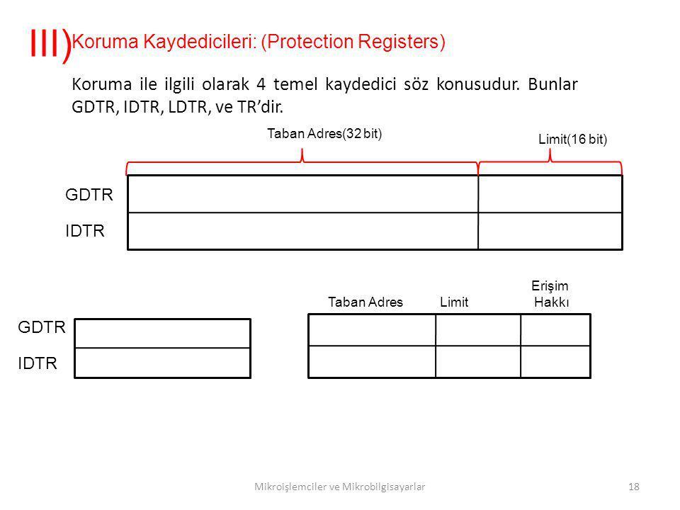 Mikroişlemciler ve Mikrobilgisayarlar18 Koruma Kaydedicileri: (Protection Registers) Koruma ile ilgili olarak 4 temel kaydedici söz konusudur. Bunlar