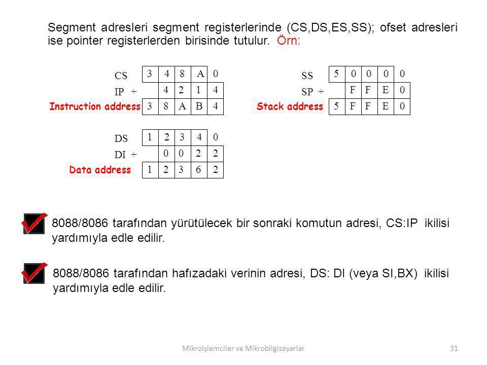 Mikroişlemciler ve Mikrobilgisayarlar31 Segment adresleri segment registerlerinde (CS,DS,ES,SS); ofset adresleri ise pointer registerlerden birisinde