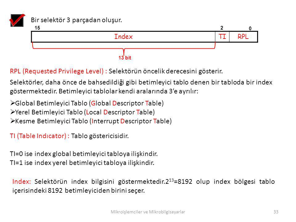 Mikroişlemciler ve Mikrobilgisayarlar33 Bir selektör 3 parçadan oluşur. IndexTIRPL 0 15 RPL (Requested Privilege Level) : Selektörün öncelik derecesin