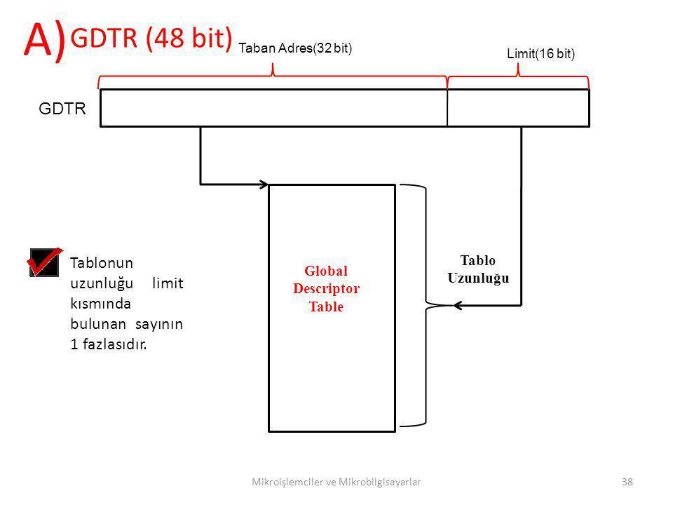 Mikroişlemciler ve Mikrobilgisayarlar38 Taban Adres(32 bit) Limit(16 bit) GDTR GDTR (48 bit) Global Descriptor Table Tablo Uzunluğu Tablonun uzunluğu
