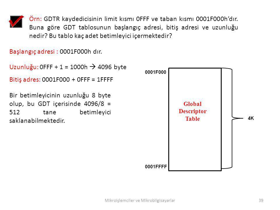Mikroişlemciler ve Mikrobilgisayarlar39 Örn: GDTR kaydedicisinin limit kısmı 0FFF ve taban kısmı 0001F000h'dır. Buna göre GDT tablosunun başlangıç adr