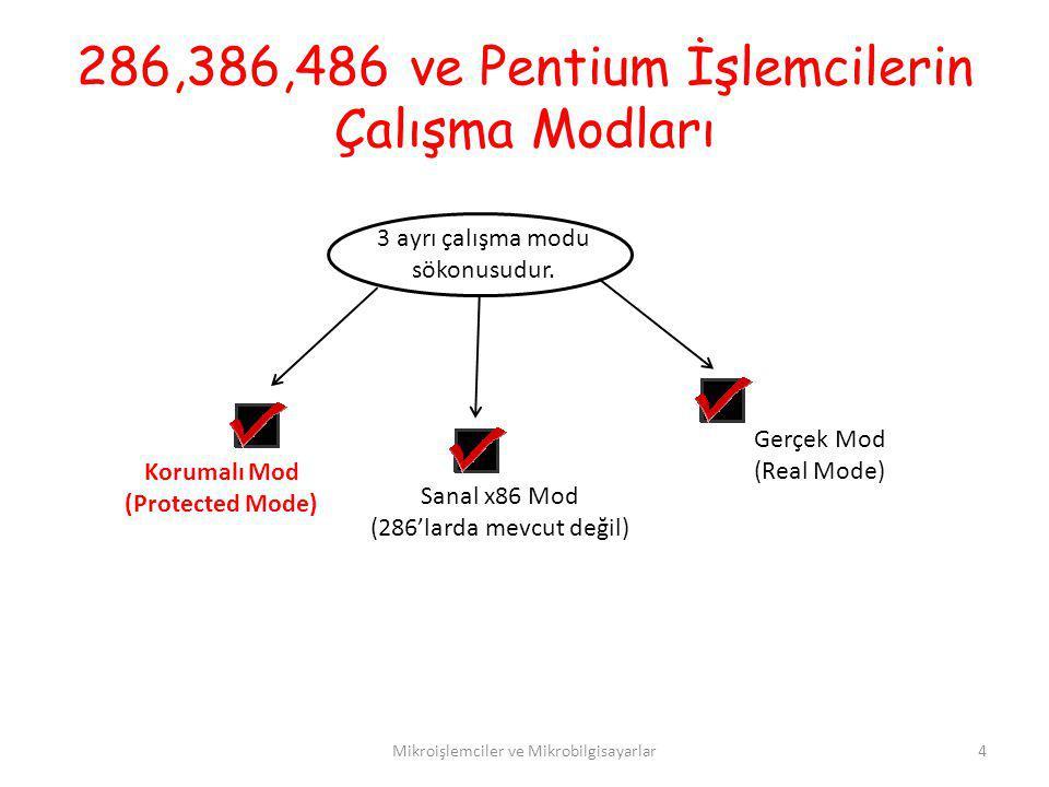 286,386,486 ve Pentium İşlemcilerin Çalışma Modları Mikroişlemciler ve Mikrobilgisayarlar4 3 ayrı çalışma modu sökonusudur. Korumalı Mod (Protected Mo
