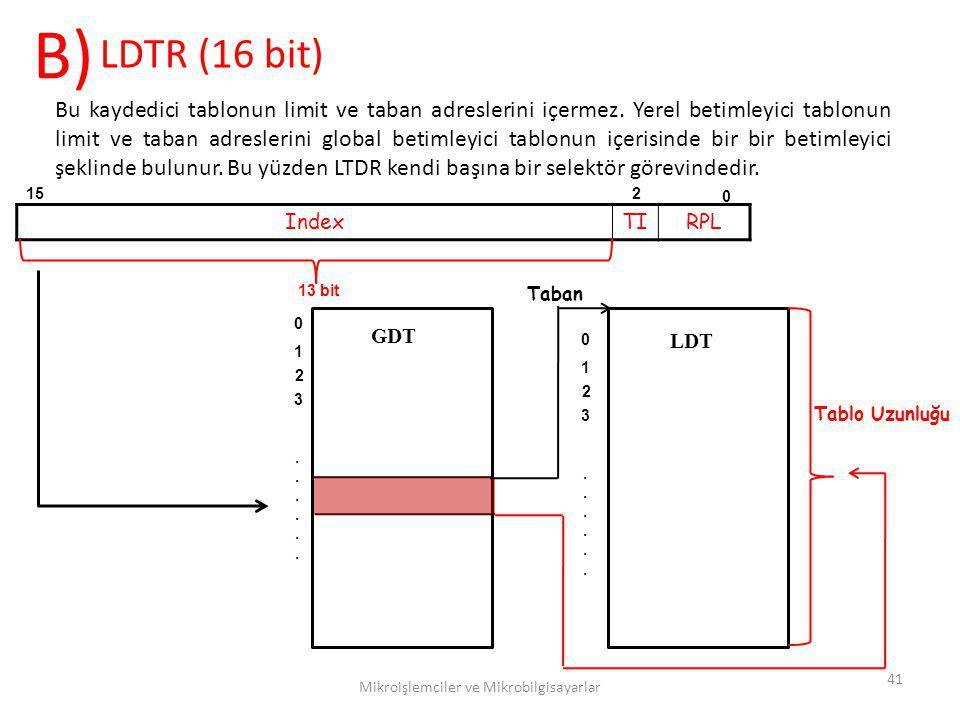 Mikroişlemciler ve Mikrobilgisayarlar LDTR (16 bit) Bu kaydedici tablonun limit ve taban adreslerini içermez. Yerel betimleyici tablonun limit ve taba