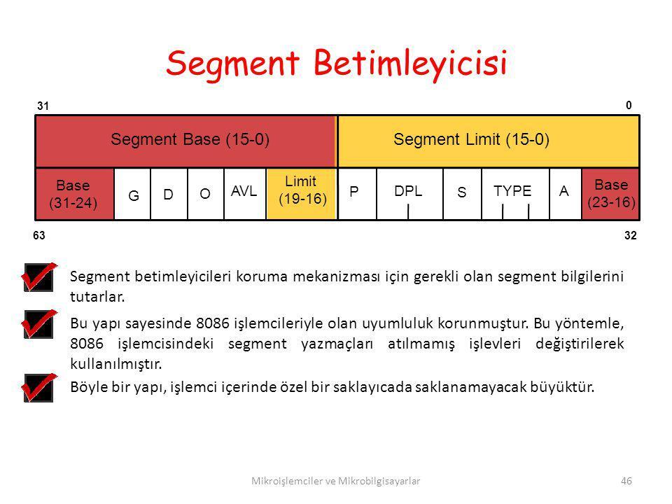 Segment Betimleyicisi Mikroişlemciler ve Mikrobilgisayarlar46 0 31 3263 Segment Limit (15-0)Segment Base (15-0) Base (23-16) ATYPE S P DPL Limit (19-1