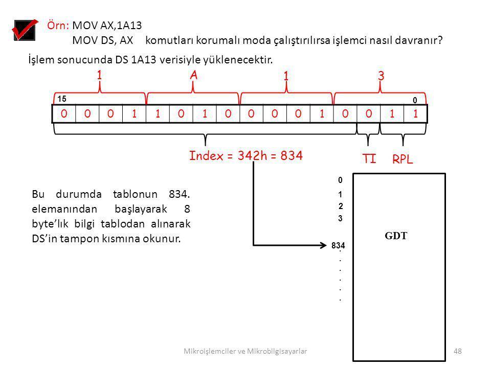 Mikroişlemciler ve Mikrobilgisayarlar48 Örn: MOV AX,1A13 MOV DS, AX komutları korumalı moda çalıştırılırsa işlemci nasıl davranır? İşlem sonucunda DS