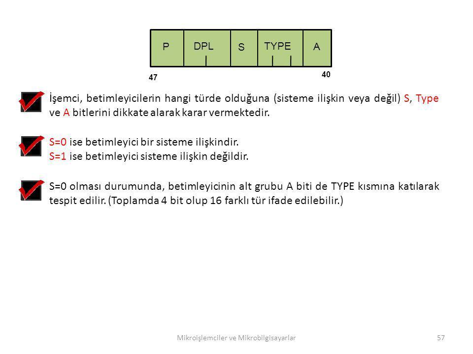 Mikroişlemciler ve Mikrobilgisayarlar57 TYPE S P DPL 40 47 A İşemci, betimleyicilerin hangi türde olduğuna (sisteme ilişkin veya değil) S, Type ve A b