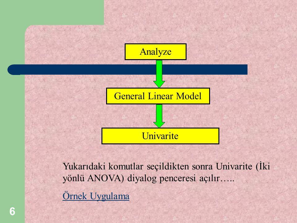 6 Analyze General Linear Model Univarite Yukarıdaki komutlar seçildikten sonra Univarite (İki yönlü ANOVA) diyalog penceresi açılır….. Örnek Uygulama