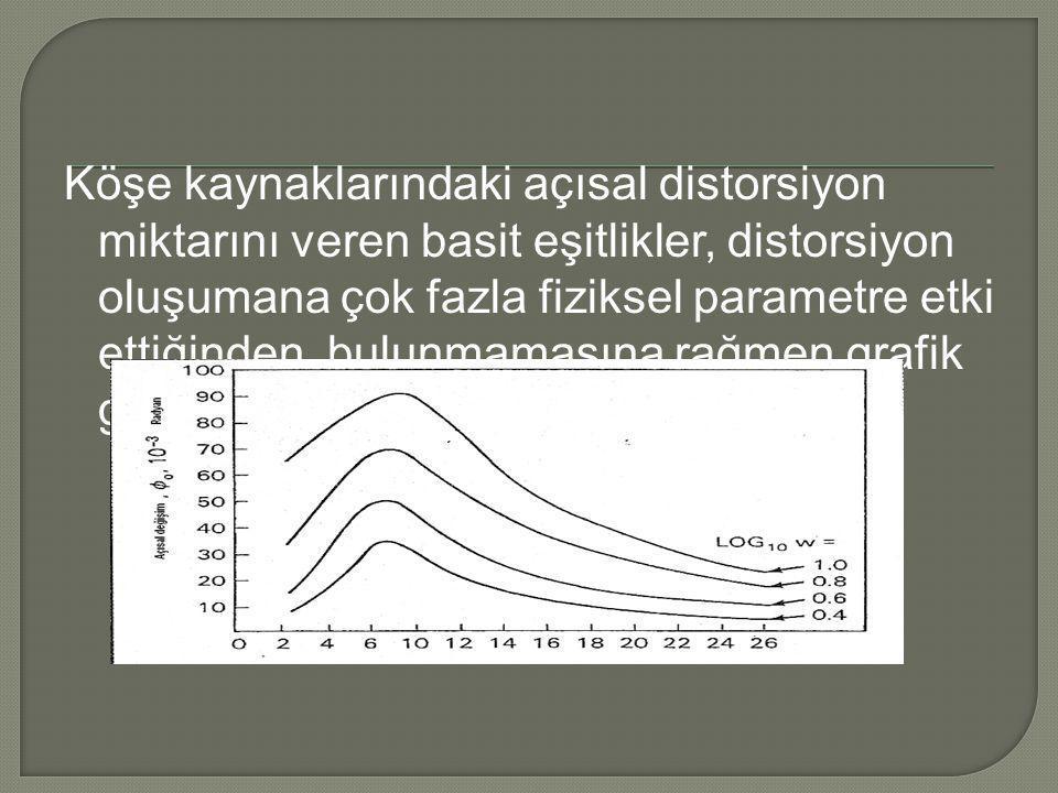 Köşe kaynaklarındaki açısal distorsiyon miktarını veren basit eşitlikler, distorsiyon oluşumana çok fazla fiziksel parametre etki ettiğinden, bulunmamasına rağmen grafik gösterimler mevcuttur