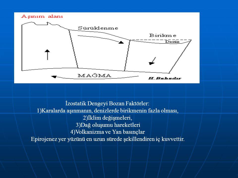 İzostatik Dengeyi Bozan Faktörler: 1)Karalarda aşınmanın, denizlerde birikmenin fazla olması, 2)İklim değişmeleri, 3)Dağ oluşumu hareketleri 4)Volkani