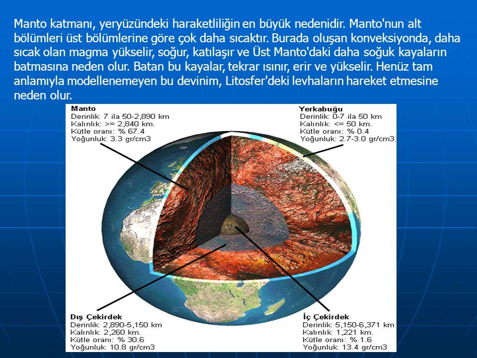 Manto katmanı, yeryüzündeki haraketliliğin en büyük nedenidir. Manto'nun alt bölümleri üst bölümlerine göre çok daha sıcaktır. Burada oluşan konveksiy