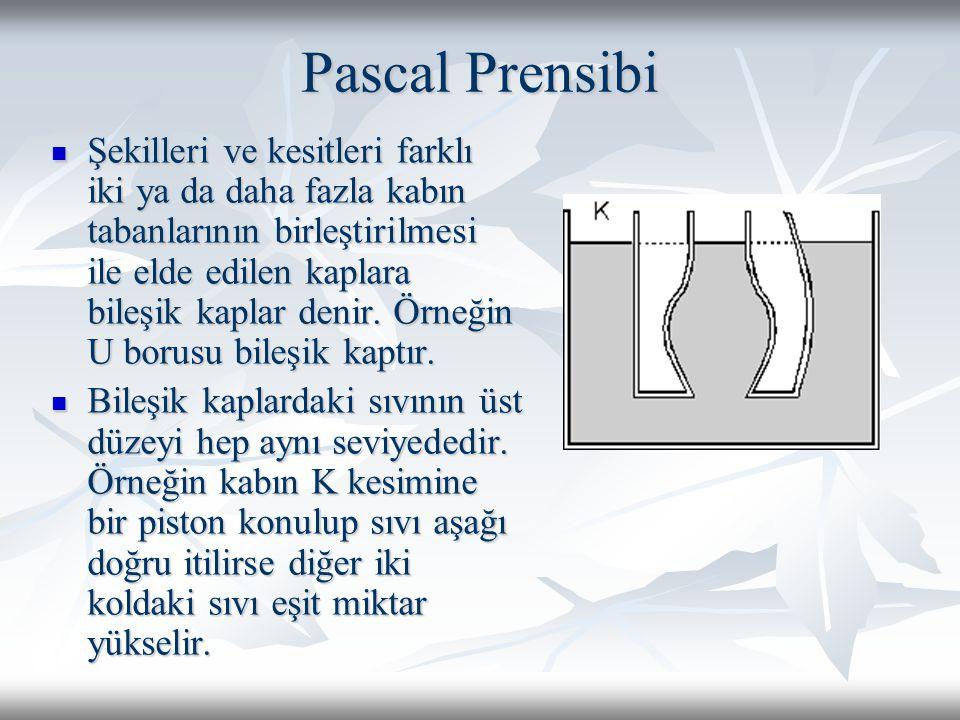 Pascal Prensibi Şekilleri ve kesitleri farklı iki ya da daha fazla kabın tabanlarının birleştirilmesi ile elde edilen kaplara bileşik kaplar denir.