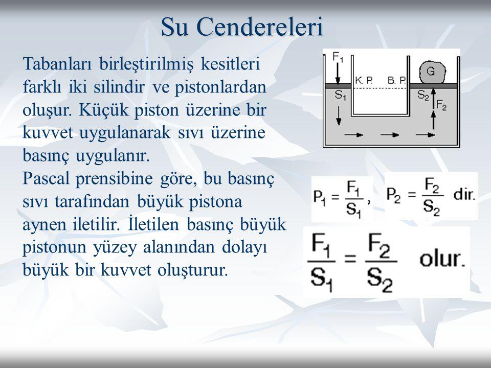 Su Cendereleri Tabanları birleştirilmiş kesitleri farklı iki silindir ve pistonlardan oluşur.