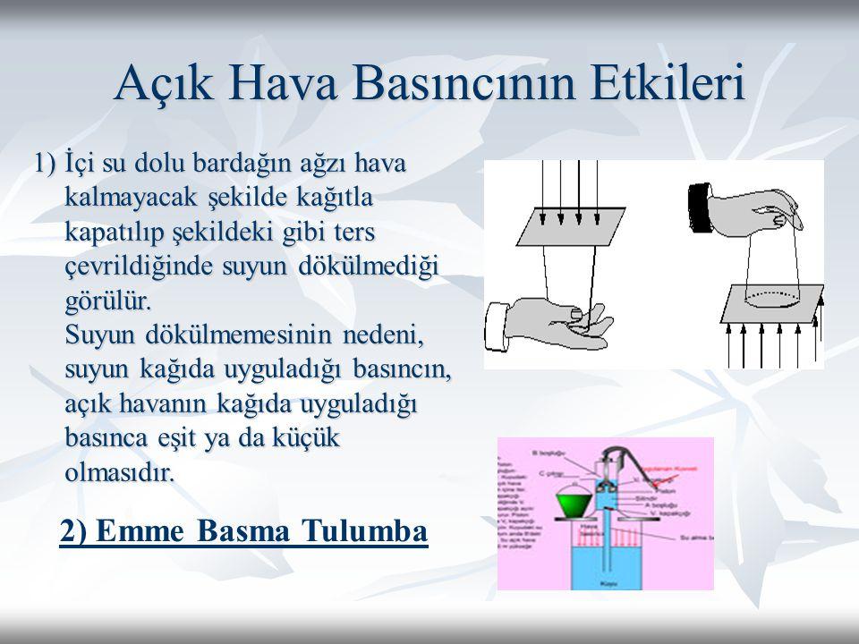 Açık Hava Basıncının Etkileri 1)İçi su dolu bardağın ağzı hava kalmayacak şekilde kağıtla kapatılıp şekildeki gibi ters çevrildiğinde suyun dökülmediği görülür.