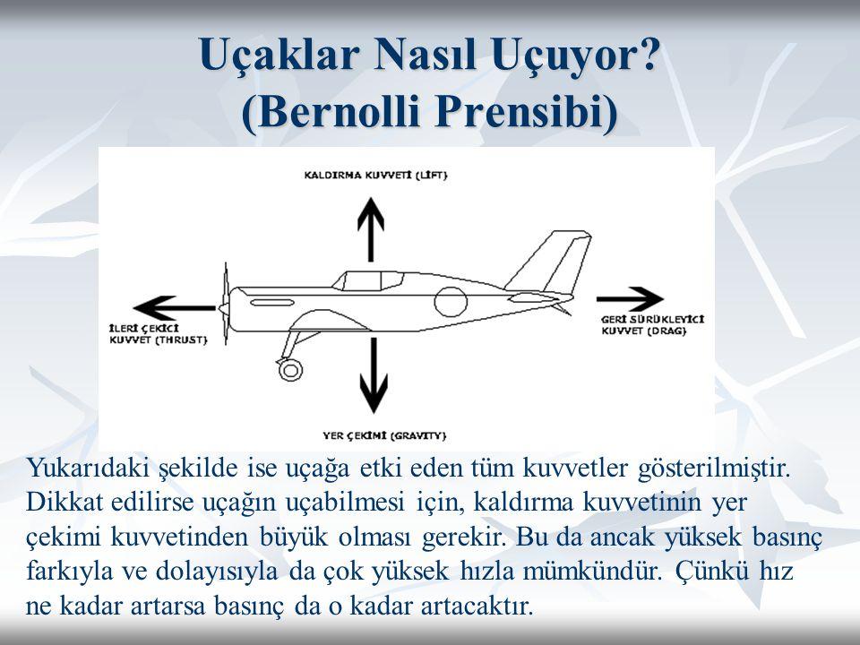 Uçaklar Nasıl Uçuyor? (Bernolli Prensibi) Yukarıdaki şekilde ise uçağa etki eden tüm kuvvetler gösterilmiştir. Dikkat edilirse uçağın uçabilmesi için,