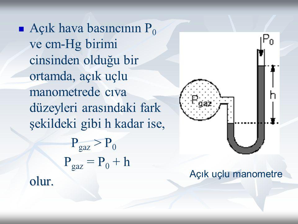 Açık hava basıncının P 0 ve cm-Hg birimi cinsinden olduğu bir ortamda, açık uçlu manometrede cıva düzeyleri arasındaki fark şekildeki gibi h kadar ise, P gaz > P 0 P gaz = P 0 + holur.