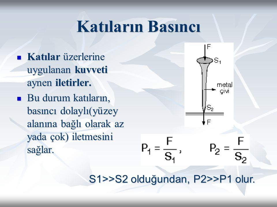 Açıkhava basıncı deniz seviyesinde 76 cm-Hg'dır.