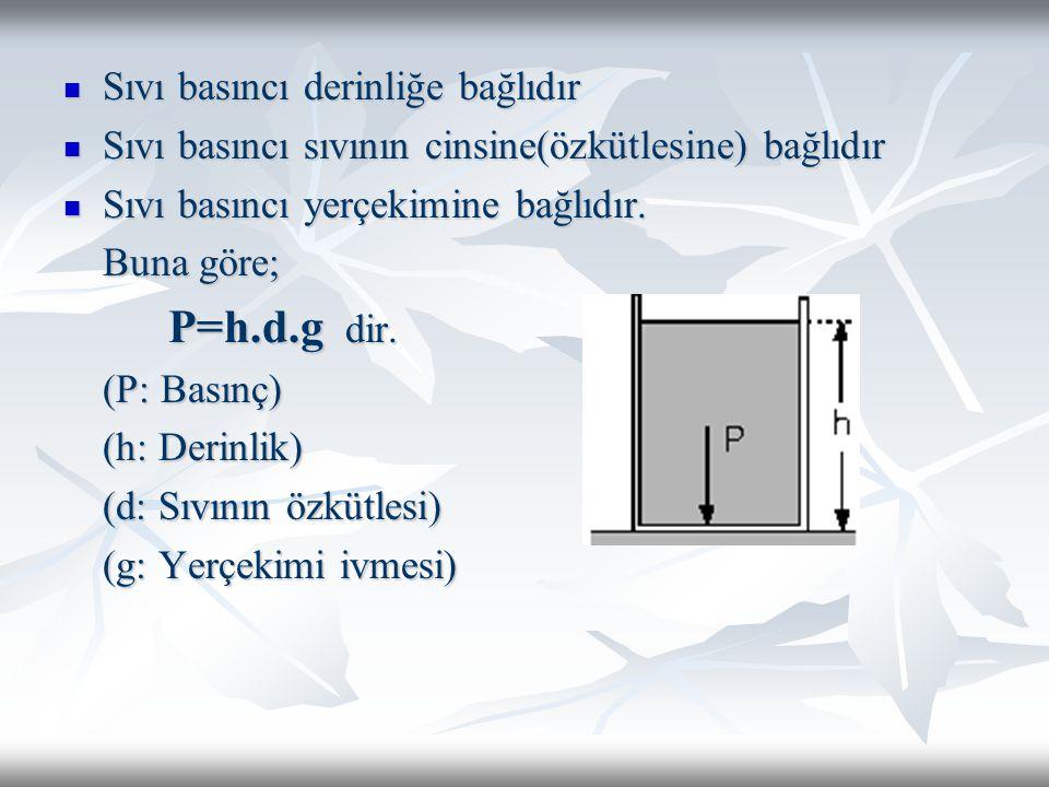 Sıvı basıncı derinliğe bağlıdır Sıvı basıncı derinliğe bağlıdır Sıvı basıncı sıvının cinsine(özkütlesine) bağlıdır Sıvı basıncı sıvının cinsine(özkütl
