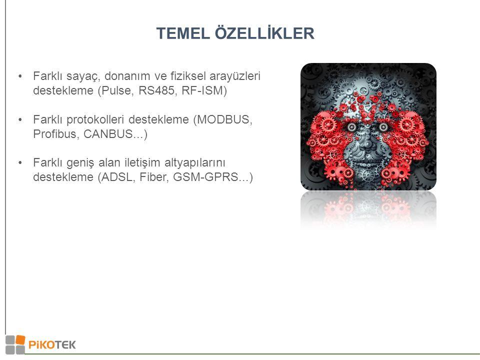 TEMEL ÖZELLİKLER Farklı sayaç, donanım ve fiziksel arayüzleri destekleme (Pulse, RS485, RF-ISM) Farklı protokolleri destekleme (MODBUS, Profibus, CANBUS...) Farklı geniş alan iletişim altyapılarını destekleme (ADSL, Fiber, GSM-GPRS...)