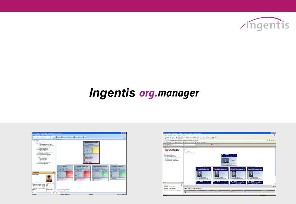 Ingentis org.manager – Her Parça için Mükemmel Hamle Yeni Personel - Hızlı bakış -Organizasyonun neresindeyim.