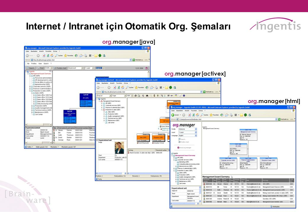 org.manager [java] org.manager [activex] org.manager [html] Internet / Intranet için Otomatik Org.