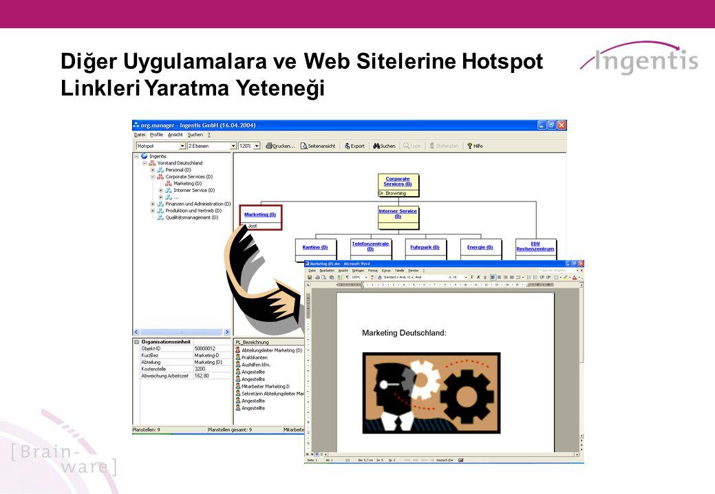 Diğer Uygulamalara ve Web Sitelerine Hotspot Linkleri Yaratma Yeteneği