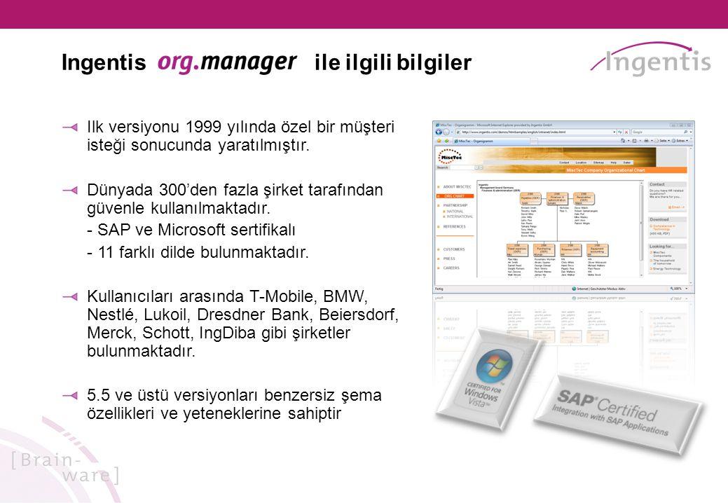 t 'da org.management'ın Başarı Hikayesi Bu uygulama şirketle ilişkili bilgilerin görselleştirilmesi ve etkin olarak 'şirket içi HR danışmanlığı'şeklinde kullanmak ile iç müşteriye şeffaflık ve katma değer yaratmaktadır .