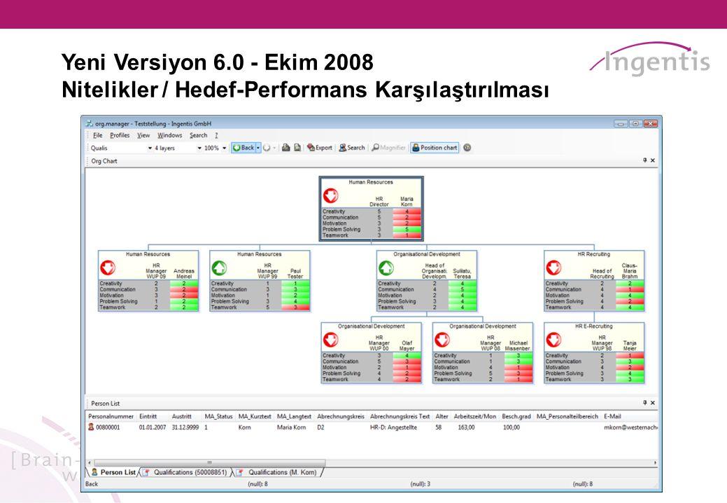 Yeni Versiyon 6.0 - Ekim 2008 Nitelikler / Hedef-Performans Karşılaştırılması