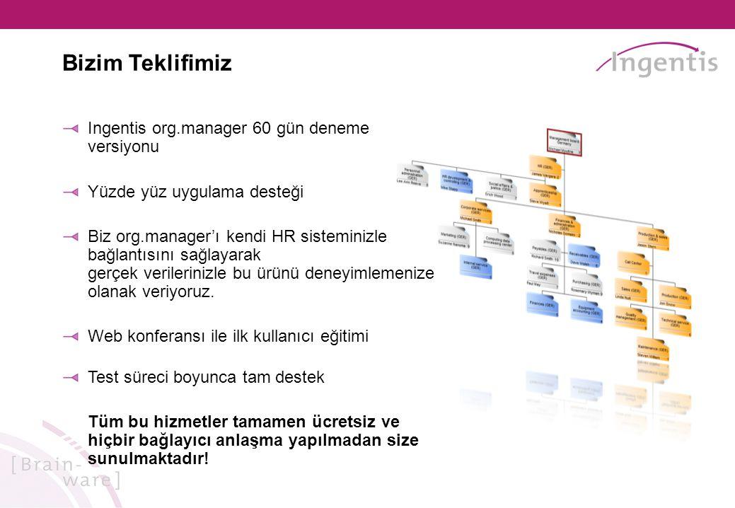 Ingentis org.manager 60 gün deneme versiyonu Yüzde yüz uygulama desteği Biz org.manager'ı kendi HR sisteminizle bağlantısını sağlayarak gerçek verilerinizle bu ürünü deneyimlemenize olanak veriyoruz.