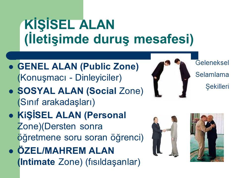 KİŞİSEL ALAN (İletişimde duruş mesafesi) GENEL ALAN (Public Zone) (Konuşmacı - Dinleyiciler) SOSYAL ALAN (Social Zone) (Sınıf arakadaşları) KiŞİSEL AL