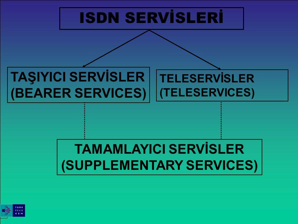  Çoklu Abone Numarası (MSN-Multipe Subcriber Number)  Doğrudan Arama (DDI-Direct Dialing In)  Alt Adresleme (Sub Adressing)  Aboneden Aboneye mesaj (UUS-User to User Signalling)  Ücret Tesbiti (AOC-Advice of Charge)  Arayanı Görme(CLIP-Calling Line Identification Restriction) TAMAMLAYICI SERVİSLER