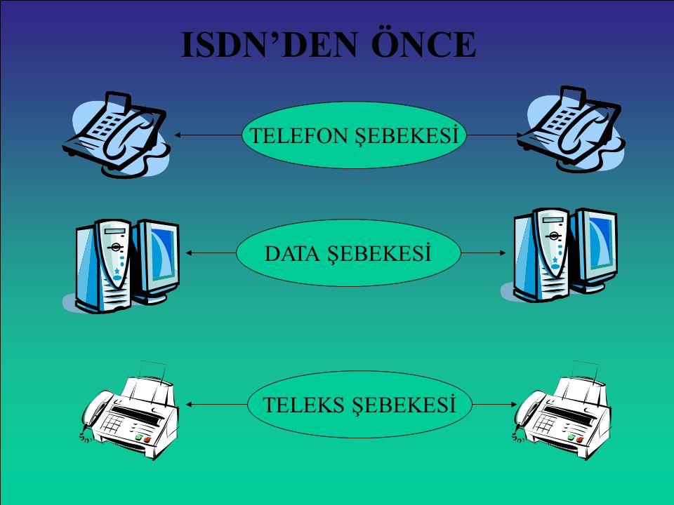 ISDN'DEN SONRA TELEFON ŞEBEKESİ DATA ŞEBEKESİ TELEKS ŞEBEKESİ
