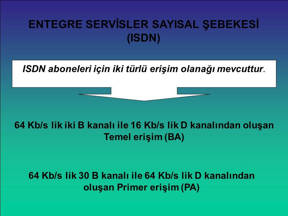 İNTERNET ERİŞİM ŞEKİLLERİ ISDN BRA(BA) TELEFON PC FAKS V.B.
