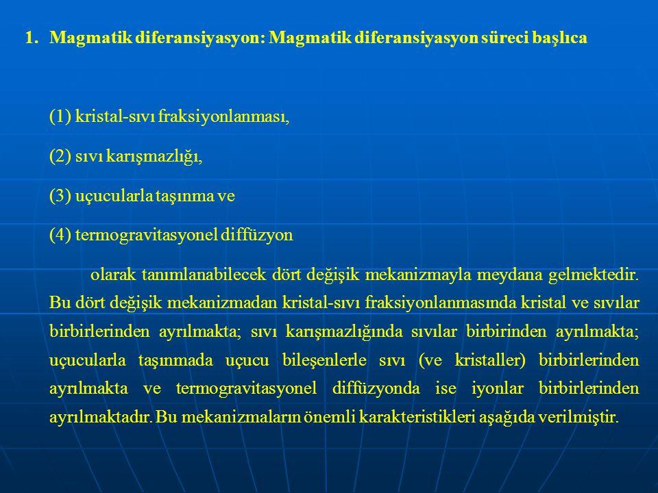1.Magmatik diferansiyasyon: Magmatik diferansiyasyon süreci başlıca (1) kristal-sıvı fraksiyonlanması, (2) sıvı karışmazlığı, (3) uçucularla taşınma v