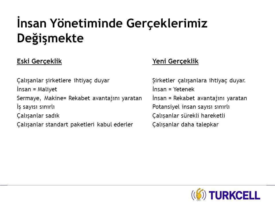 Executive Development Programı Young Talent Recognition Events Turkcell Grup Yetenek Gelişim Programları