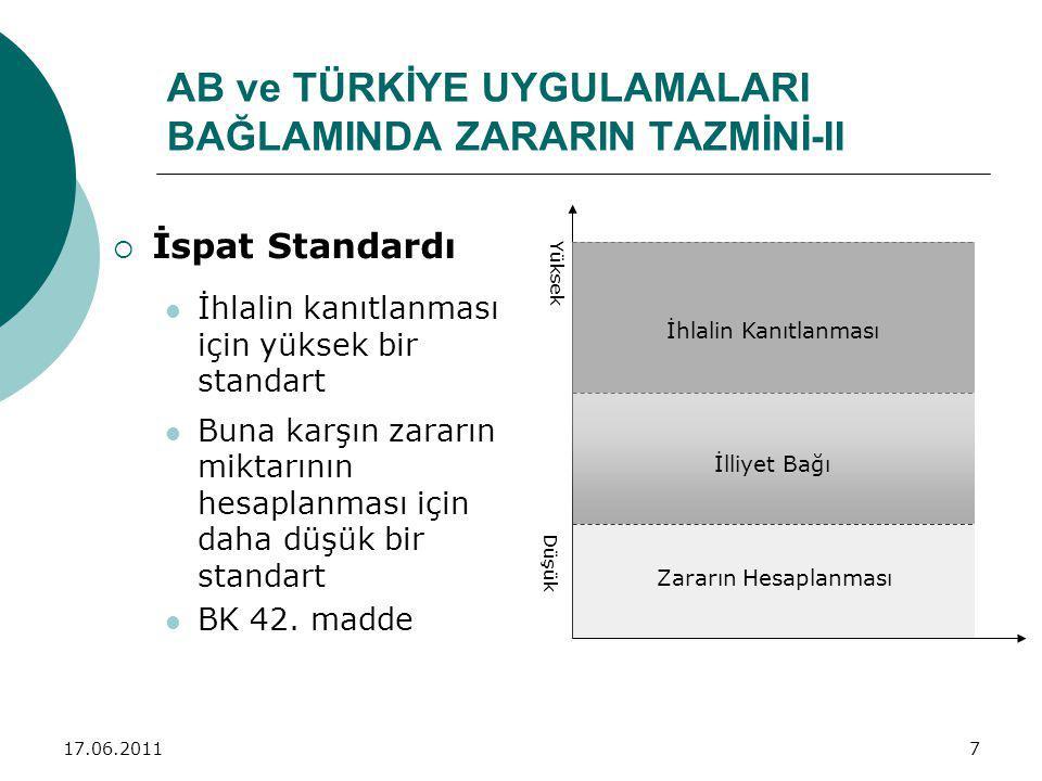 17.06.20117 AB ve TÜRKİYE UYGULAMALARI BAĞLAMINDA ZARARIN TAZMİNİ-II  İspat Standardı İhlalin kanıtlanması için yüksek bir standart Buna karşın zararın miktarının hesaplanması için daha düşük bir standart BK 42.