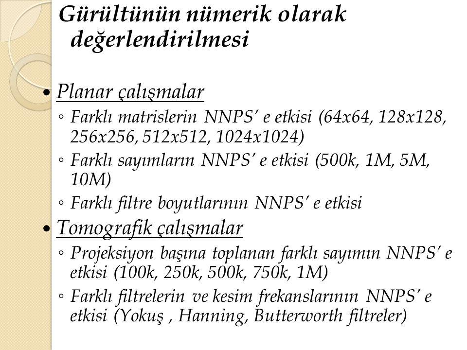 Gürültünün nümerik olarak değerlendirilmesi Planar çalışmalar ◦ Farklı matrislerin NNPS' e etkisi (64x64, 128x128, 256x256, 512x512, 1024x1024) ◦ Fark