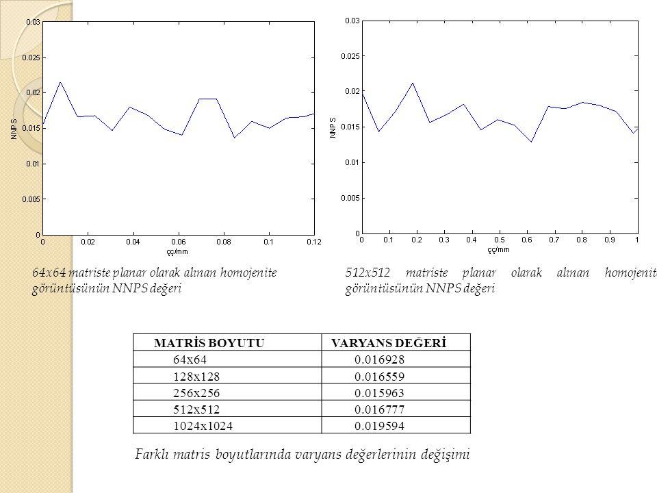 64x64 matriste planar olarak alınan homojenite görüntüsünün NNPS değeri 512x512 matriste planar olarak alınan homojenite görüntüsünün NNPS değeri MATR