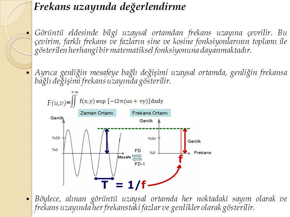 Frekans uzayında değerlendirme Görüntü eldesinde bilgi uzaysal ortamdan frekans uzayına çevrilir. Bu çevirim, farklı frekans ve fazların sine ve kosin