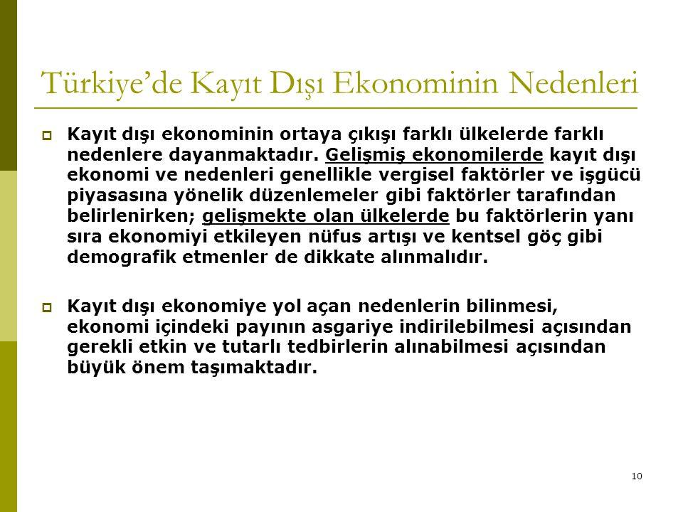 10 Türkiye'de Kayıt Dışı Ekonominin Nedenleri  Kayıt dışı ekonominin ortaya çıkışı farklı ülkelerde farklı nedenlere dayanmaktadır. Gelişmiş ekonomil