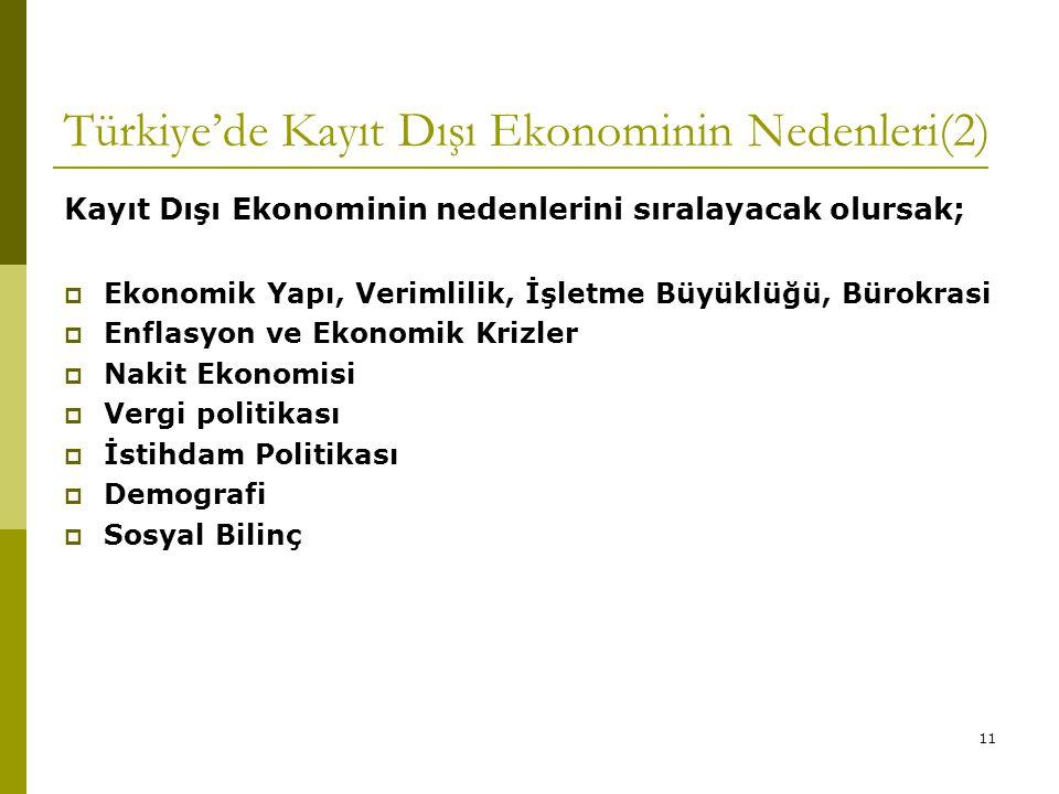 11 Türkiye'de Kayıt Dışı Ekonominin Nedenleri(2) Kayıt Dışı Ekonominin nedenlerini sıralayacak olursak;  Ekonomik Yapı, Verimlilik, İşletme Büyüklüğü
