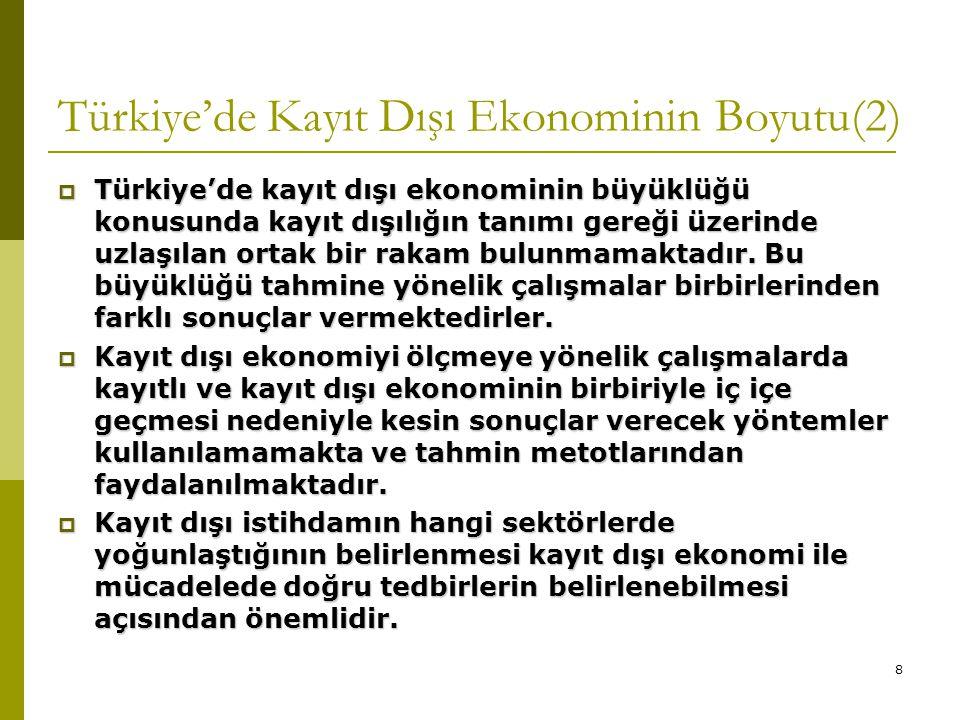 8 Türkiye'de Kayıt Dışı Ekonominin Boyutu(2)  Türkiye'de kayıt dışı ekonominin büyüklüğü konusunda kayıt dışılığın tanımı gereği üzerinde uzlaşılan o